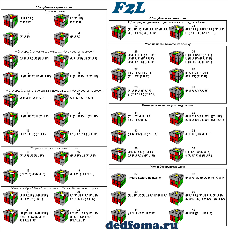 схема сборки кубика рубика 3х3 онлайн